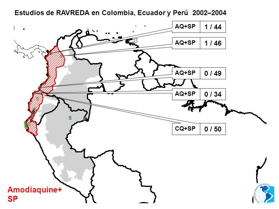 Estudios de RAVREDA en Colombia, Ecuador y Perú 2002–2004 Amodiaquine+ SP AQ+SP 1 / 44 AQ+SP 1 / 46 AQ+SP 0 / 49 CQ+SP 0 / 50 AQ+SP 0 / 34