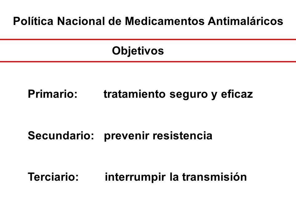 Política Nacional de Medicamentos Antimaláricos Primario: tratamiento seguro y eficaz Secundario: prevenir resistencia Terciario: interrumpir la trans
