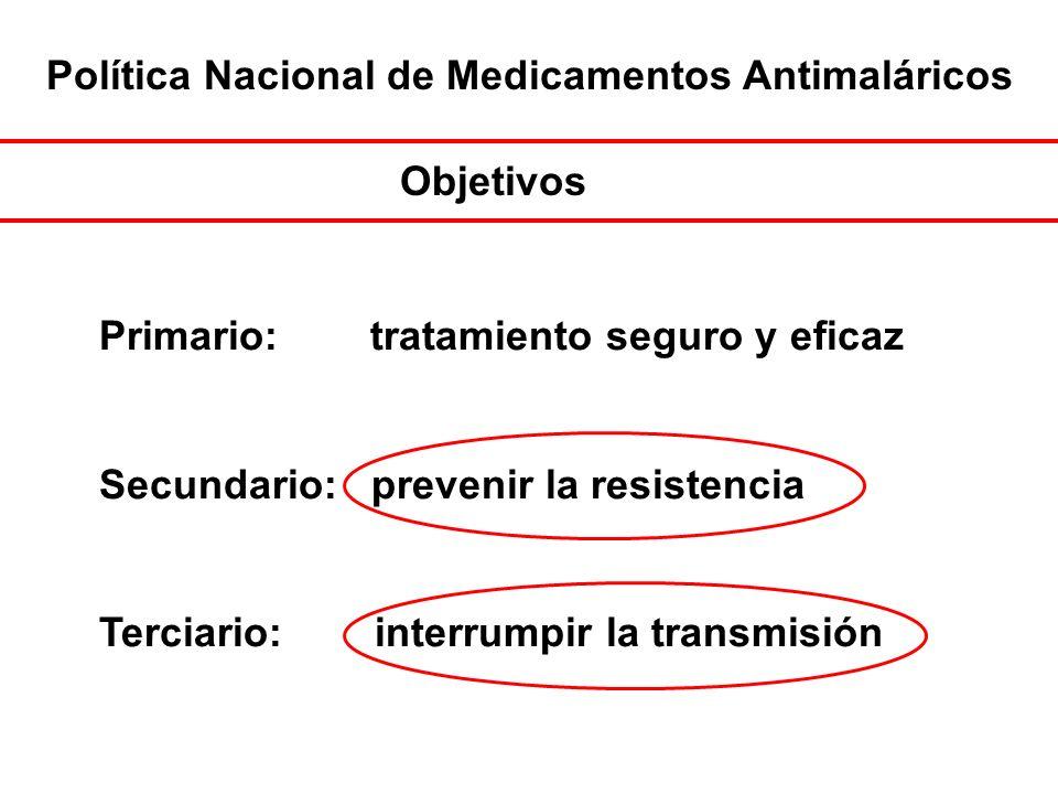 Política Nacional de Medicamentos Antimaláricos Primario: tratamiento seguro y eficaz Secundario: prevenir la resistencia Terciario: interrumpir la tr