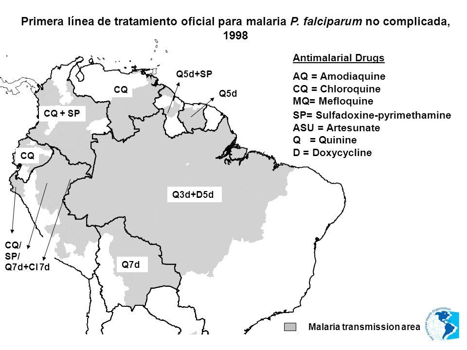 Antimalarial Drugs AQ = Amodiaquine CQ = Chloroquine MQ= Mefloquine SP= Sulfadoxine-pyrimethamine ASU = Artesunate Q = Quinine D = Doxycycline Malaria