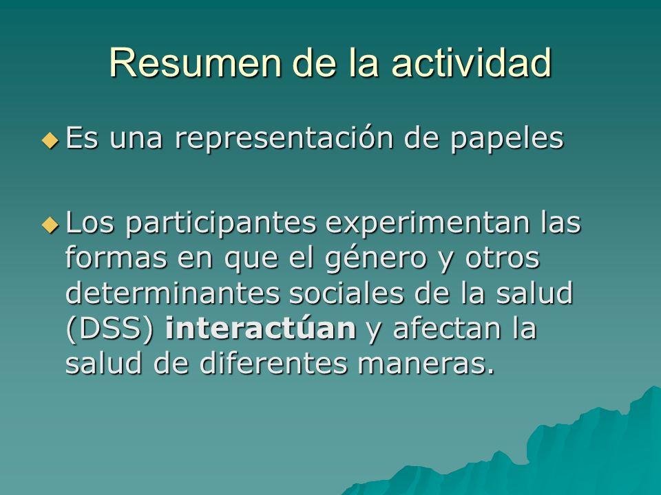 Resumen de la actividad Es una representación de papeles Es una representación de papeles Los participantes experimentan las formas en que el género y