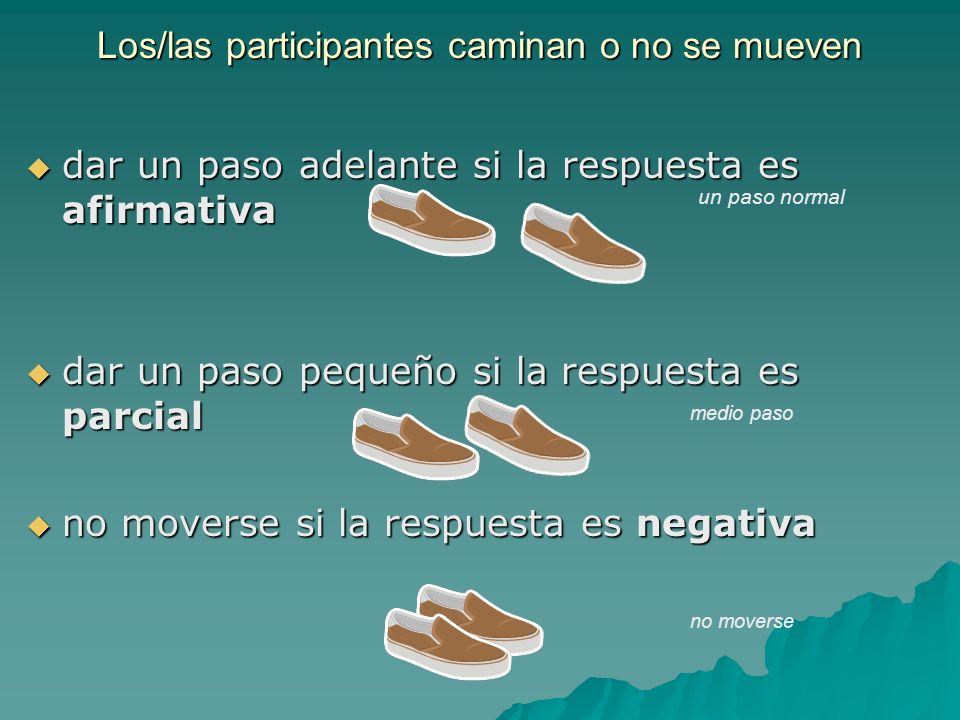 dar un paso adelante si la respuesta es afirmativa dar un paso adelante si la respuesta es afirmativa dar un paso pequeño si la respuesta es parcial d
