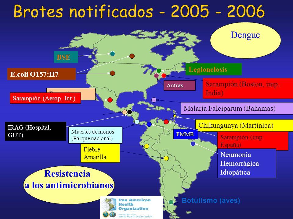 Malaria Falciparum (Bahamas) Fiebre Amarilla Resistencia a los antimicrobianos Legionelosis Brotes notificados - 2005 - 2006 Muertes de monos (Parque nacional) Botulismo (aves) Rotavirus Chikungunya (Martinica) BSE Sarampión (Aerop.