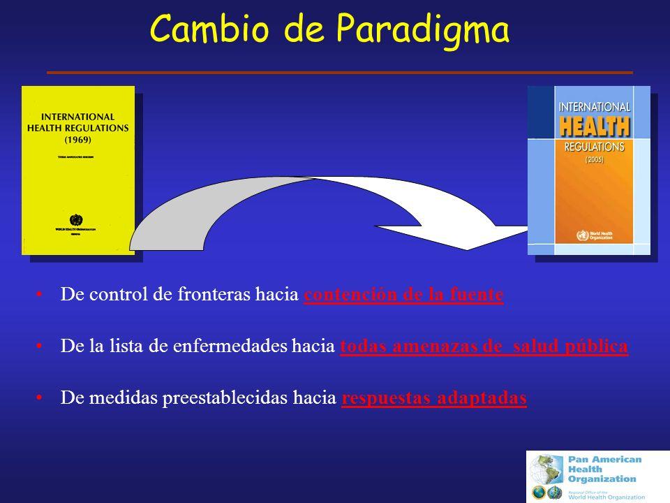 Cambio de Paradigma De control de fronteras hacia contención de la fuente De la lista de enfermedades hacia todas amenazas de salud pública De medidas preestablecidas hacia respuestas adaptadas