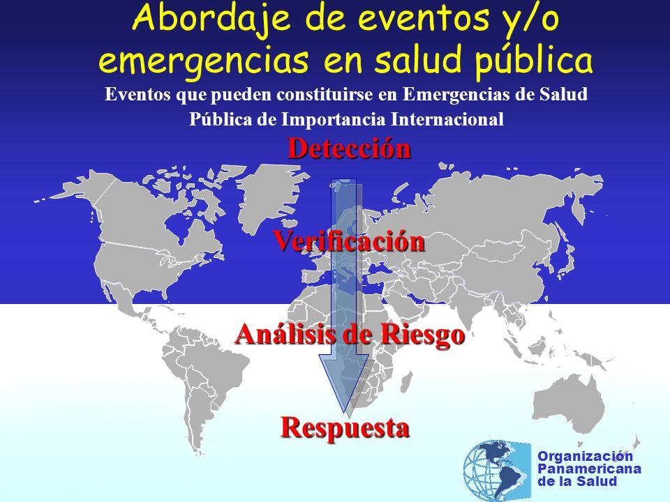 Abordaje de eventos y/o emergencias en salud pública Detección Verificación Análisis de Riesgo Respuesta Respuesta Eventos que pueden constituirse en Emergencias de Salud Pública de Importancia Internacional Organización Panamericana de la Salud