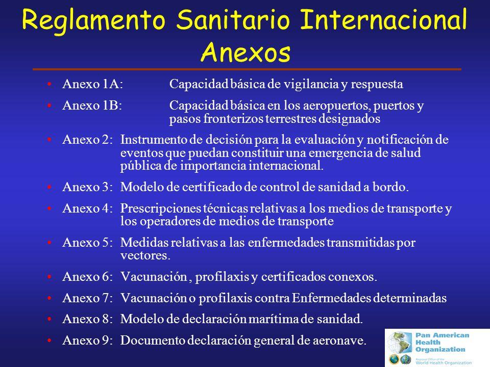 Reglamento Sanitario Internacional Anexos Anexo 1A:Capacidad básica de vigilancia y respuesta Anexo 1B:Capacidad básica en los aeropuertos, puertos y pasos fronterizos terrestres designados Anexo 2:Instrumento de decisión para la evaluación y notificación de eventos que puedan constituir una emergencia de salud pública de importancia internacional.