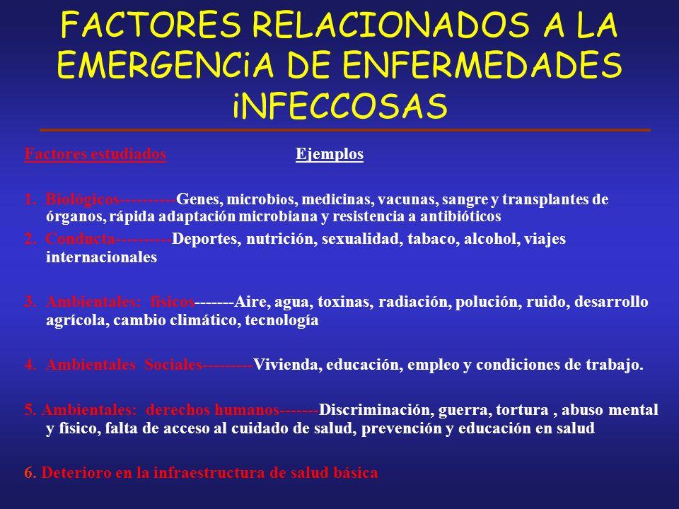 FACTORES RELACIONADOS A LA EMERGENCiA DE ENFERMEDADES iNFECCOSAS Factores estudiadosEjemplos 1.