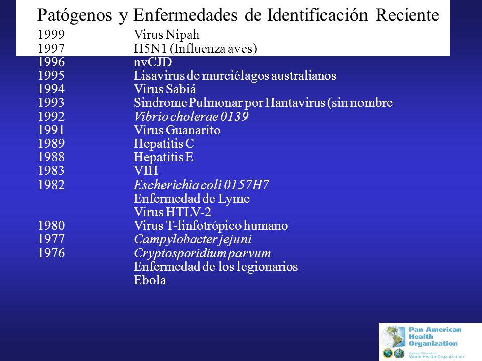Patógenos y Enfermedades de Identificación Reciente 1999Virus Nipah 1997H5N1 (Influenza aves) 1996nvCJD 1995Lisavirus de murciélagos australianos 1994Virus Sabiá 1993Sindrome Pulmonar por Hantavirus (sin nombre 1992Vibrio cholerae 0139 1991Virus Guanarito 1989Hepatitis C 1988Hepatitis E 1983VIH 1982Escherichia coli 0157H7 Enfermedad de Lyme Virus HTLV-2 1980Virus T-linfotrópico humano 1977Campylobacter jejuni 1976Cryptosporidium parvum Enfermedad de los legionarios Ebola