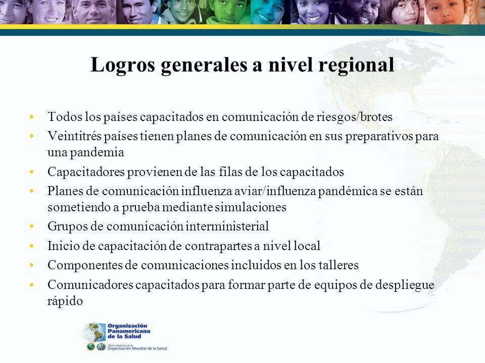 Preguntas clave ¿Está generando la capacitación regional la capacitación nacional de seguimiento.