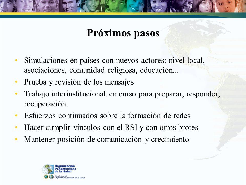 Comunicaciones sobre pandemias y brotes: sucesos mundiales