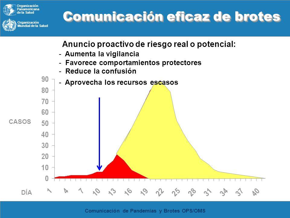 Organización Panamericana de la Salud Organización Mundial de la Salud Comunicación de Pandemias y Brotes OPS/OMS Comunicaci ó n eficaz de brotes CASO