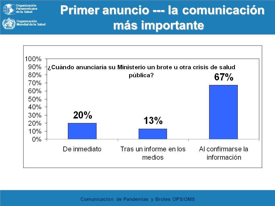 Organización Panamericana de la Salud Organización Mundial de la Salud Comunicación de Pandemias y Brotes OPS/OMS Primer anuncio --- la comunicación m