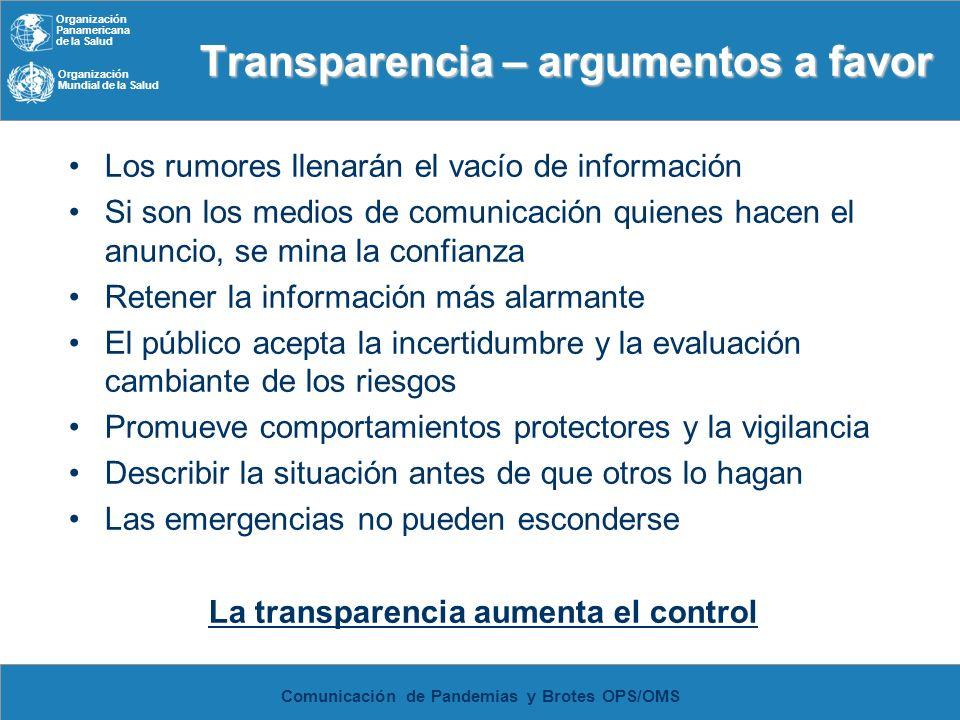 Organización Panamericana de la Salud Organización Mundial de la Salud Comunicación de Pandemias y Brotes OPS/OMS Transparencia – argumentos a favor T