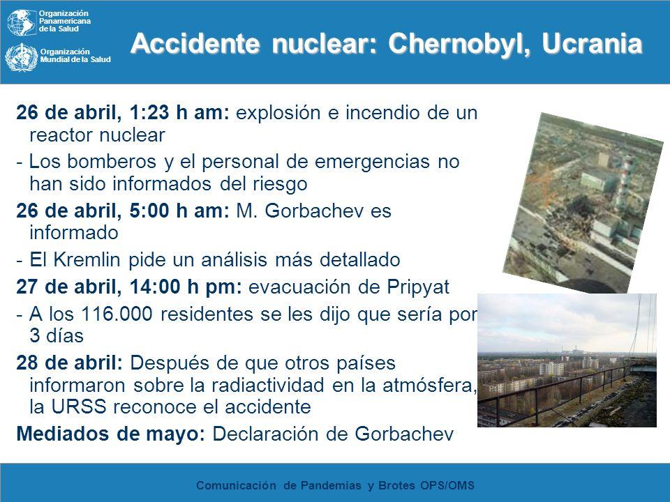 Organización Panamericana de la Salud Organización Mundial de la Salud Comunicación de Pandemias y Brotes OPS/OMS Accidente nuclear: Chernobyl, Ucrani