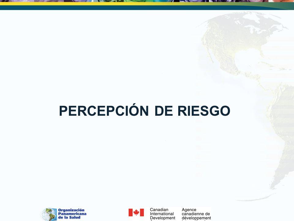 PERCEPCIÓN DE RIESGO