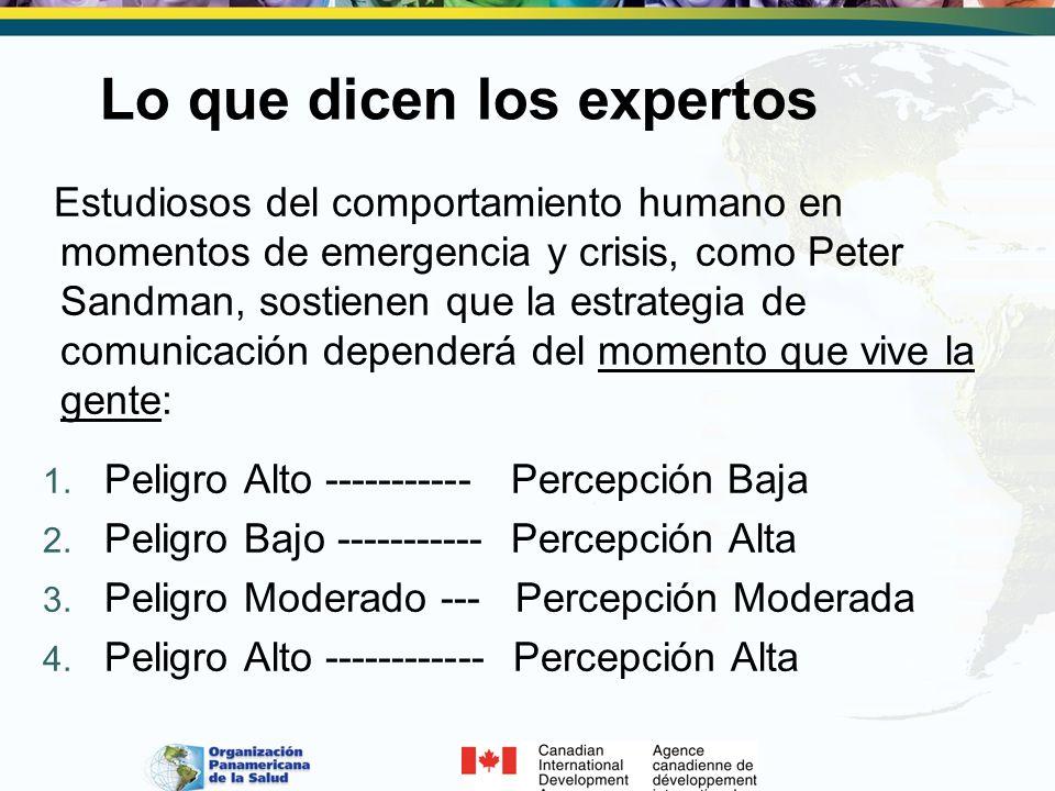 Lo que dicen los expertos Estudiosos del comportamiento humano en momentos de emergencia y crisis, como Peter Sandman, sostienen que la estrategia de