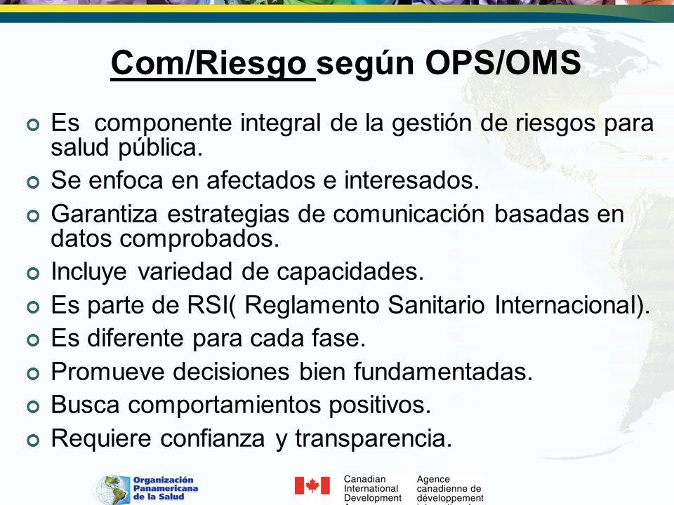 Com/Riesgo según OPS/OMS Es componente integral de la gestión de riesgos para salud pública. Se enfoca en afectados e interesados. Garantiza estrategi