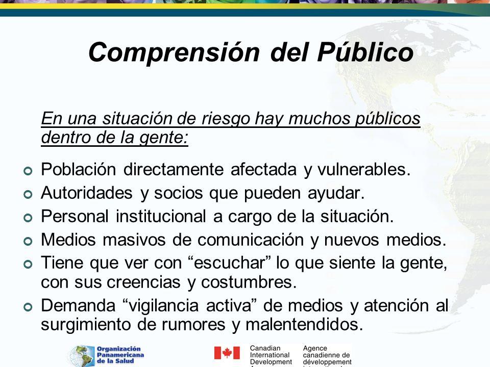 Comprensión del Público En una situación de riesgo hay muchos públicos dentro de la gente: Población directamente afectada y vulnerables. Autoridades