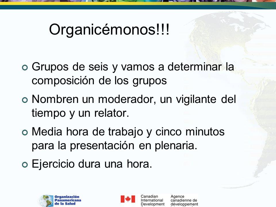 Organicémonos!!! Grupos de seis y vamos a determinar la composición de los grupos Nombren un moderador, un vigilante del tiempo y un relator. Media ho