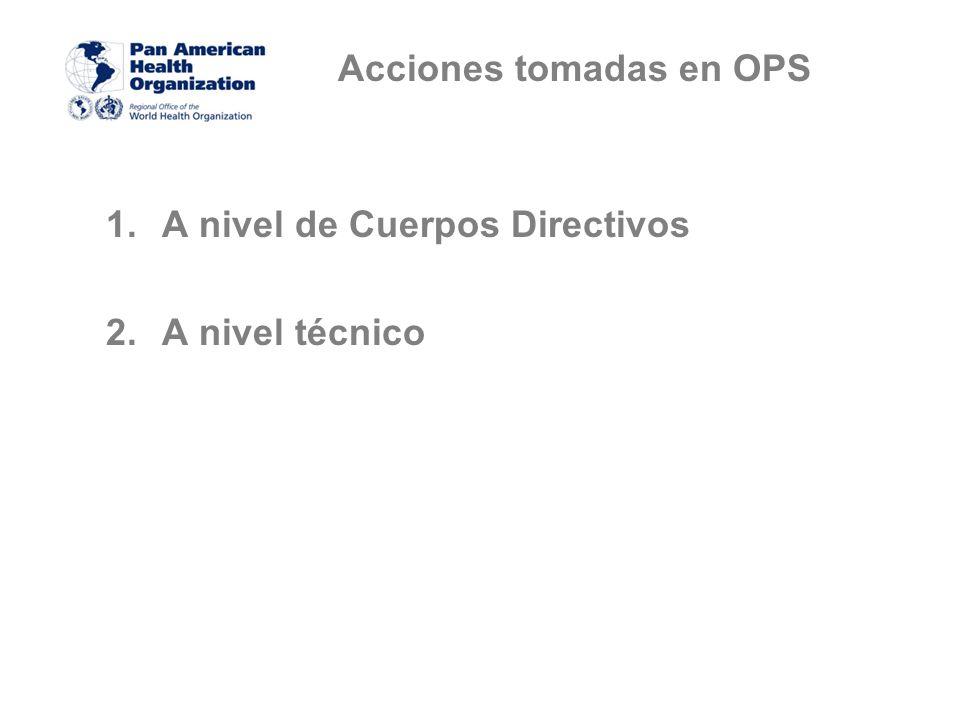 1.A nivel de Cuerpos Directivos 2.A nivel técnico Acciones tomadas en OPS