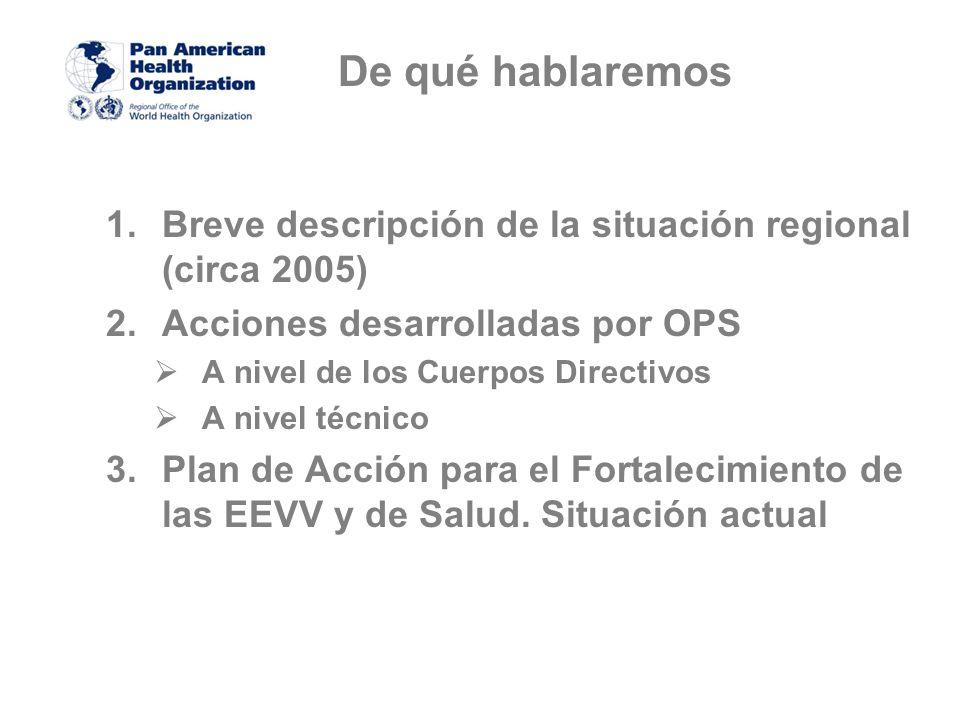 1.Breve descripción de la situación regional (circa 2005) 2.Acciones desarrolladas por OPS A nivel de los Cuerpos Directivos A nivel técnico 3.Plan de Acción para el Fortalecimiento de las EEVV y de Salud.