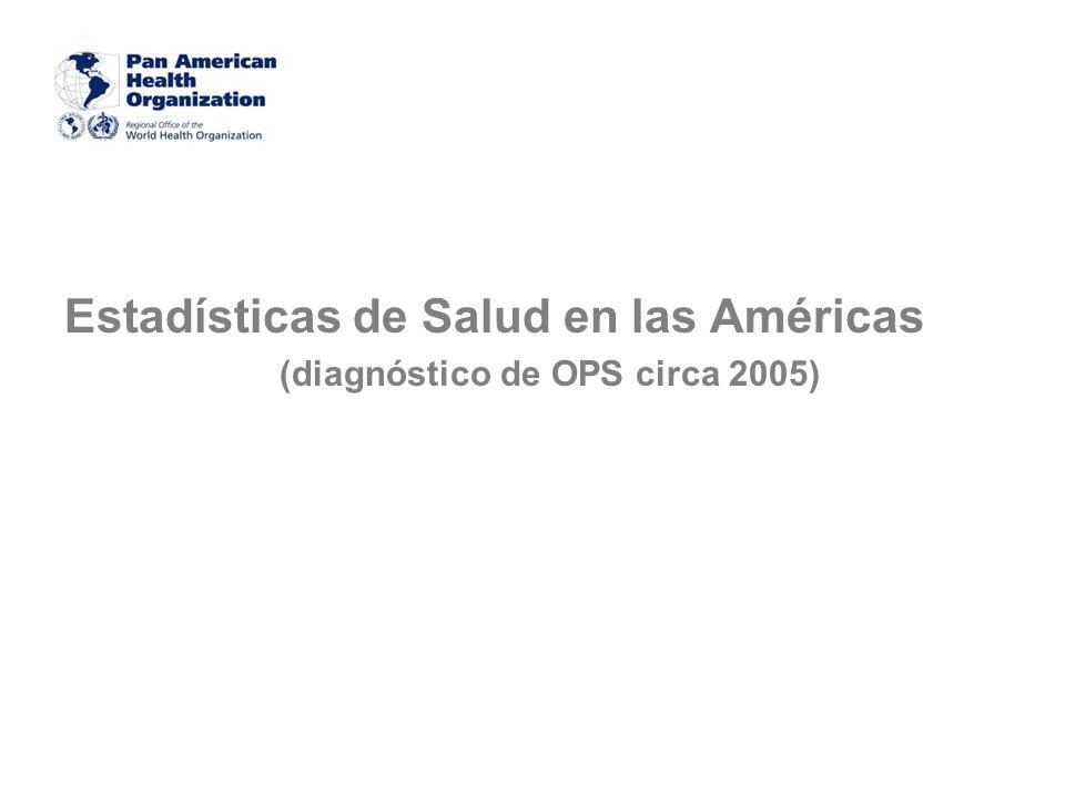ESTADÍSTICAS VITALES (Defunciones y nacimientos) COBERTURA a nivel nacional (c. 2005) Fuente: OPS