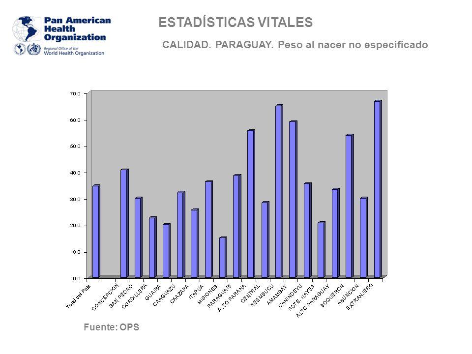 Países con diagnóstico de OPS articulados con HMN, OPS/USAID, Mesoamericana por índice de cobertura HMN Initiative PAHO/USAID Initiative SP Assessment Beginning SP Assessment Beginning