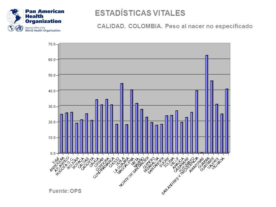 ESTADÍSTICAS VITALES CALIDAD. COLOMBIA. Peso al nacer no especificado Fuente: OPS
