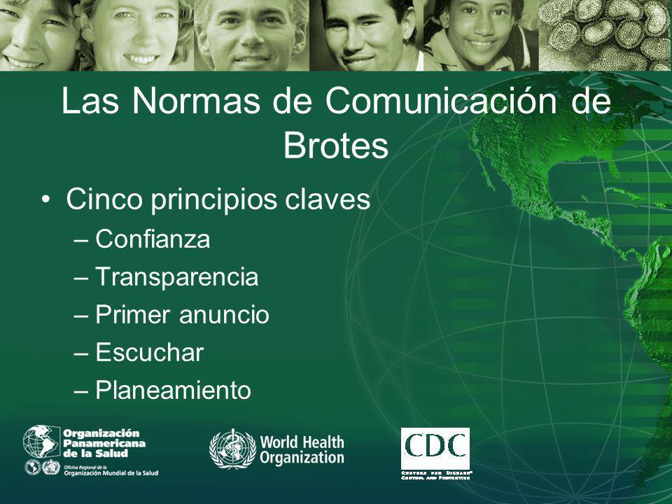 Las Normas de Comunicación de Brotes Cinco principios claves –Confianza –Transparencia –Primer anuncio –Escuchar –Planeamiento