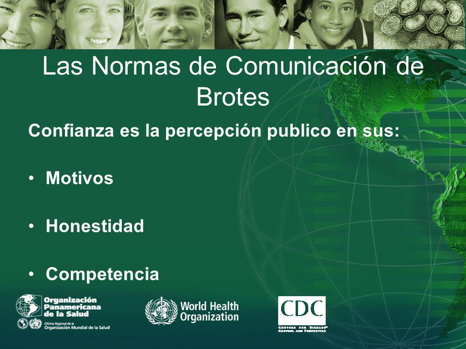 Las Normas de Comunicación de Brotes Confianza es la percepción publico en sus: Motivos Honestidad Competencia