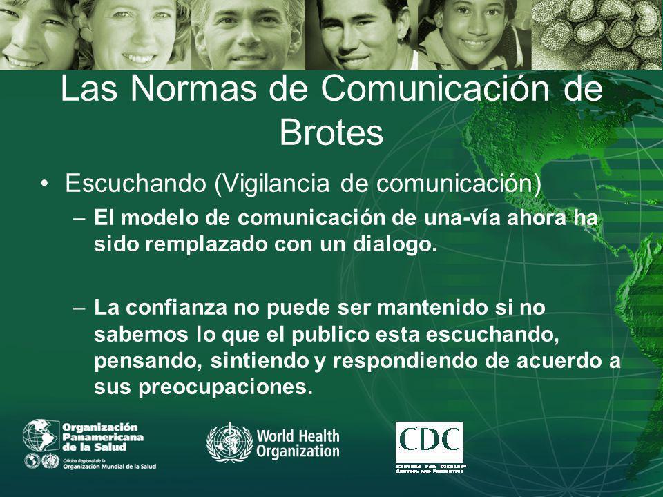 Las Normas de Comunicación de Brotes Escuchando (Vigilancia de comunicación) –El modelo de comunicación de una-vía ahora ha sido remplazado con un dialogo.
