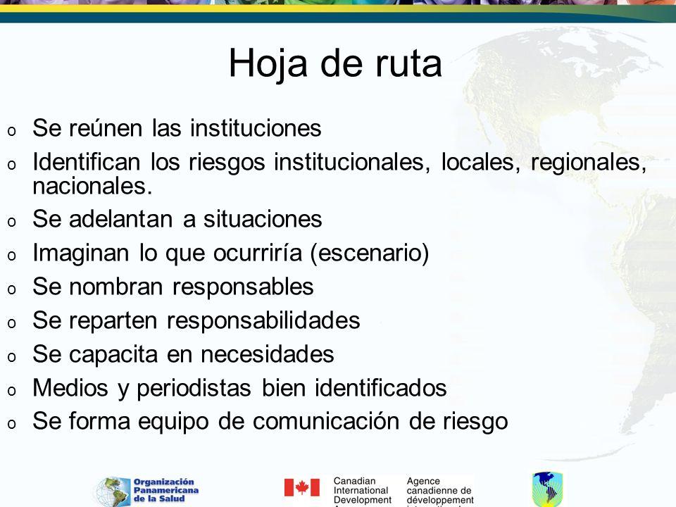 Hoja de ruta o Se reúnen las instituciones o Identifican los riesgos institucionales, locales, regionales, nacionales.