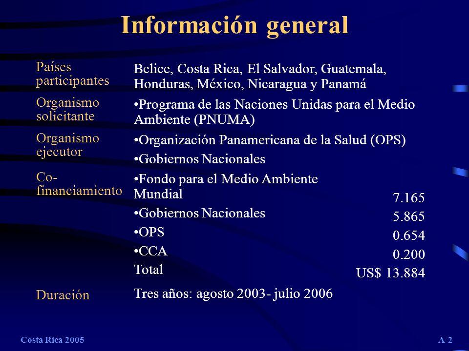 Costa Rica 2005A-3 Objetivo general Demostrar que los métodos para el control de vectores de la malaria sin el uso de DDT u otros plaguicidas persistentes son repetibles, eficaces en función de sus costos y sostenibles, previniendo así la reintroducción del DDT en la región 1.Implementación de los proyectos de demostración y difusión 2.Fortalecer la capacidad institucional de los países para controlar la malaria sin DDT 3.Eliminación de las reservas de DDT 4.Coordinación y gestión Componentes