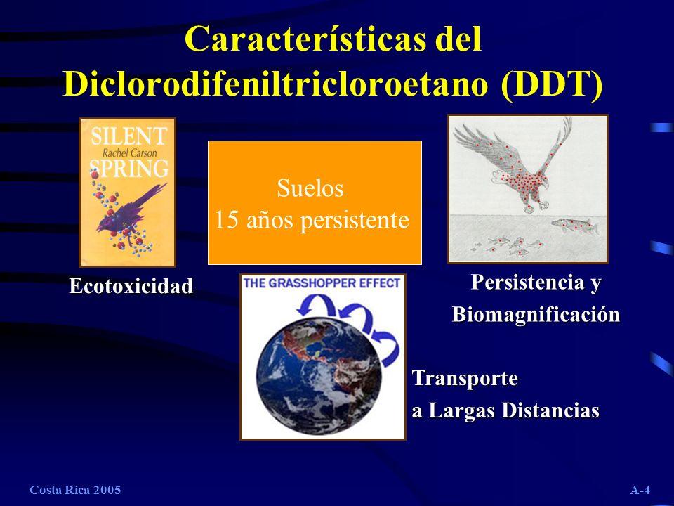 Costa Rica 2005A-4 Características del Diclorodifeniltricloroetano (DDT) Persistencia y Biomagnificación Ecotoxicidad Transporte a Largas Distancias S