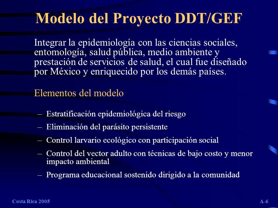 Costa Rica 2005A-6 Modelo del Proyecto DDT/GEF Integrar la epidemiología con las ciencias sociales, entomología, salud pública, medio ambiente y prest
