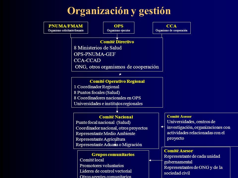 Costa Rica 2005A-8 Guía técnica Herramienta para la implementación y demostración de alternativas sostenibles de control integrado de la malaria sin uso de DDT en México y America Central.