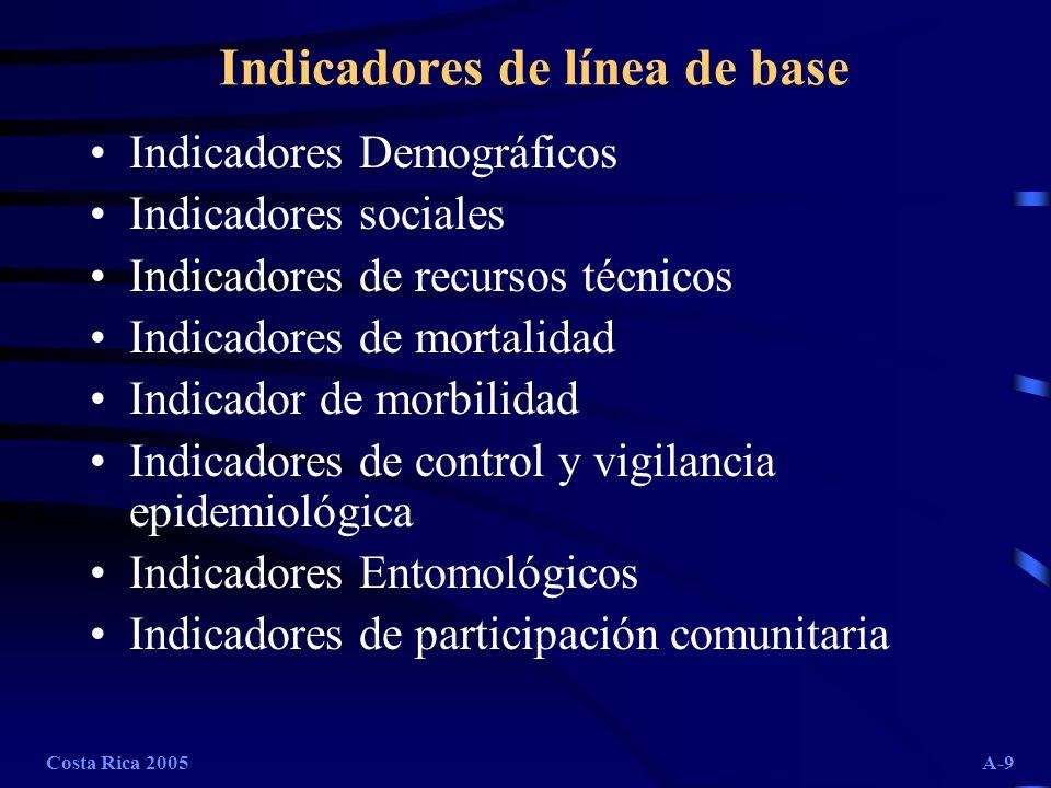 Costa Rica 2005A-9 Indicadores de línea de base Indicadores Demográficos Indicadores sociales Indicadores de recursos técnicos Indicadores de mortalid