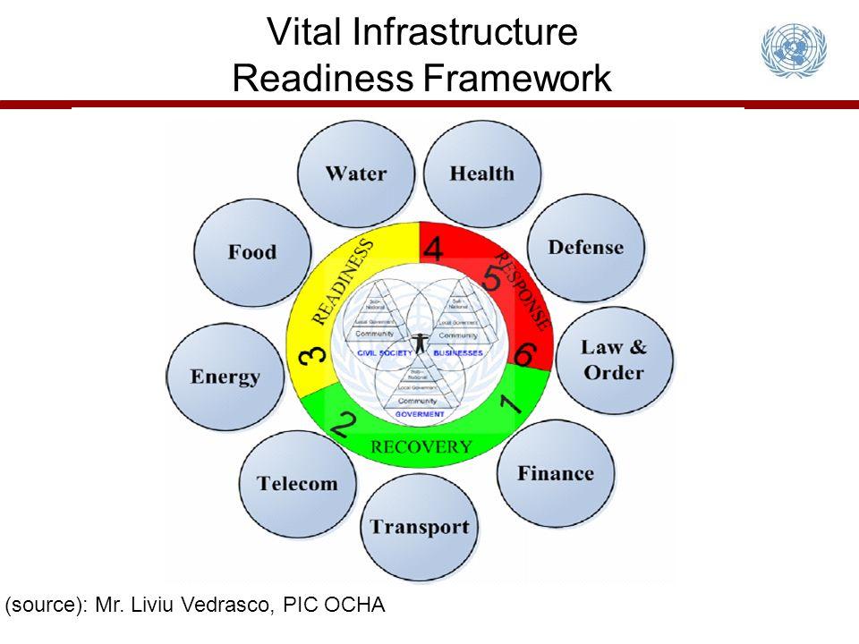 HIGLIGHTS 1.Multi-sector, multi-stakeholder and multi- economy pandemic preparedness.