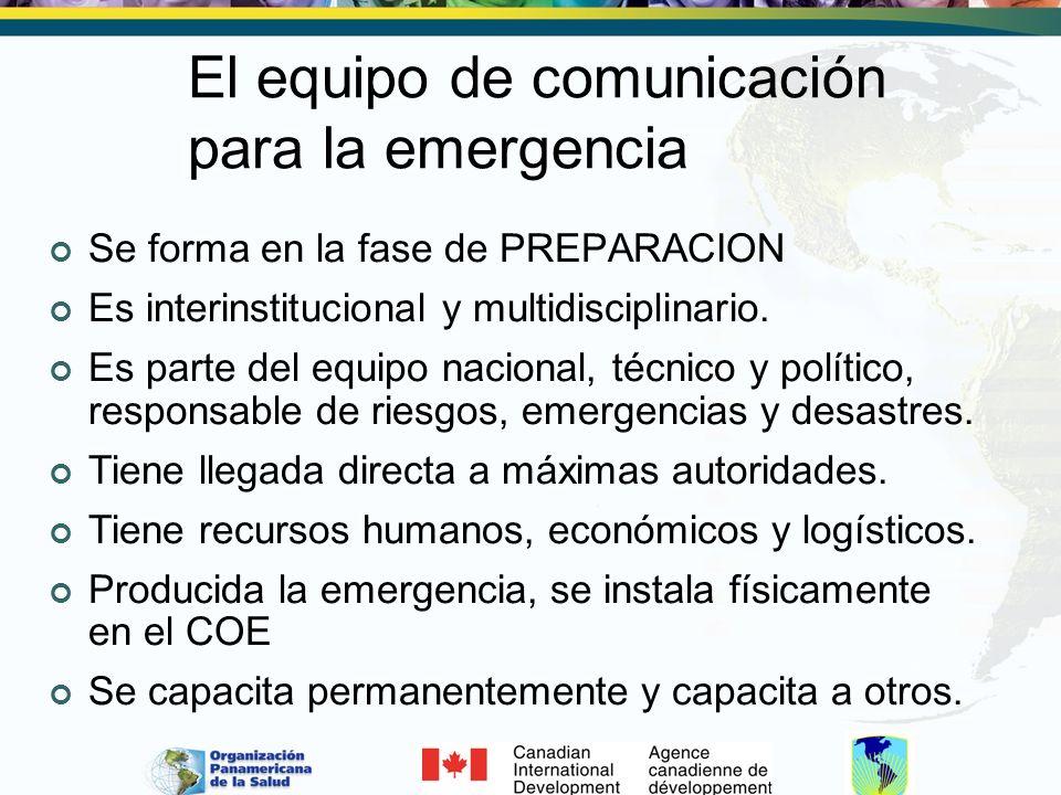 El equipo de comunicación para la emergencia Se forma en la fase de PREPARACION Es interinstitucional y multidisciplinario. Es parte del equipo nacion