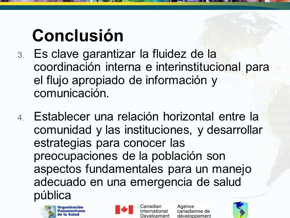 Conclusión 3. Es clave garantizar la fluidez de la coordinación interna e interinstitucional para el flujo apropiado de información y comunicación. 4.