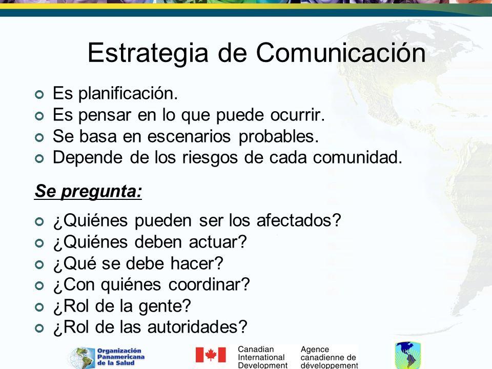 Estrategia de Comunicación Es planificación. Es pensar en lo que puede ocurrir. Se basa en escenarios probables. Depende de los riesgos de cada comuni