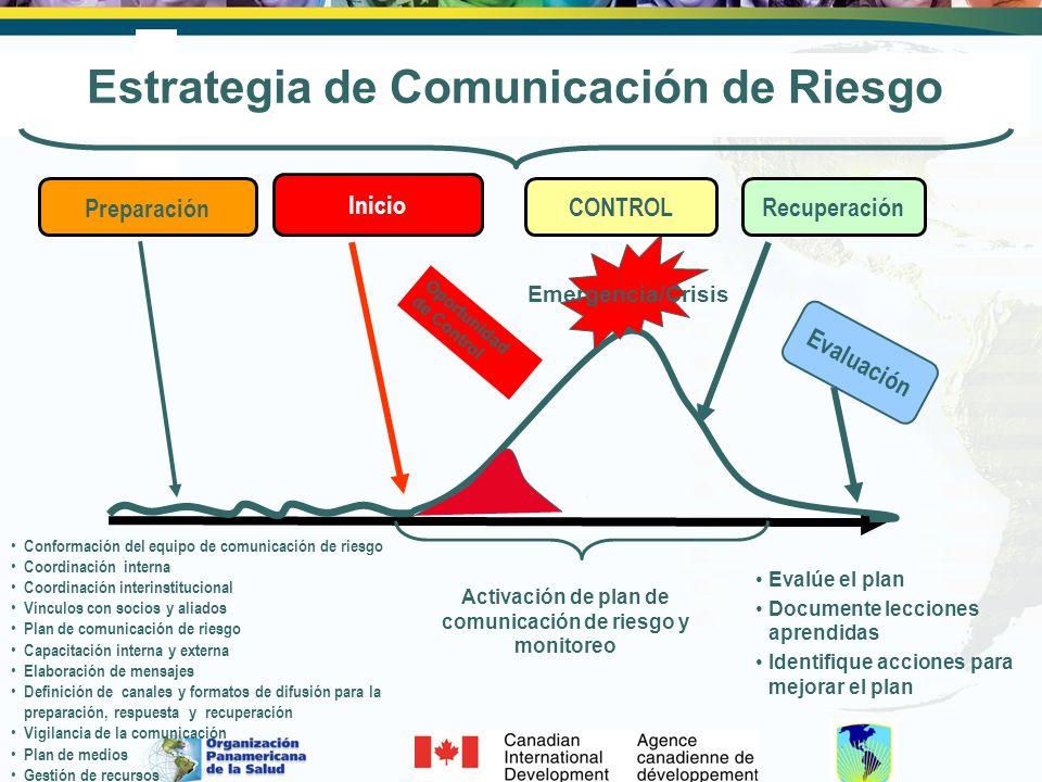 Esta estrategia Debe ser parte de los planes locales/institucionales/ nacionales de emergencias de salud pública.