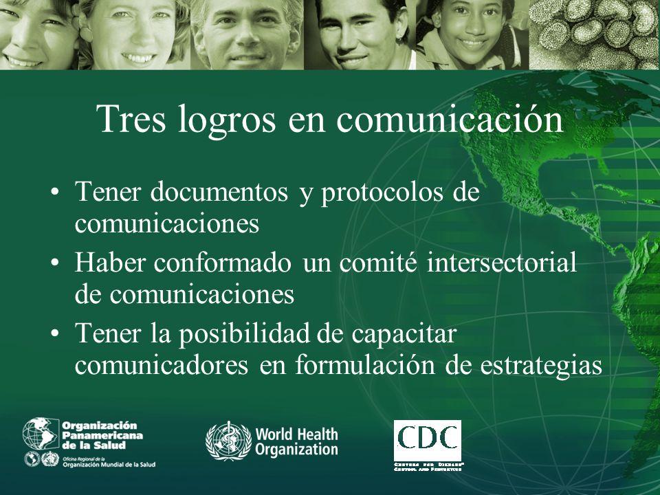 Tres logros en comunicación Tener documentos y protocolos de comunicaciones Haber conformado un comité intersectorial de comunicaciones Tener la posibilidad de capacitar comunicadores en formulación de estrategias