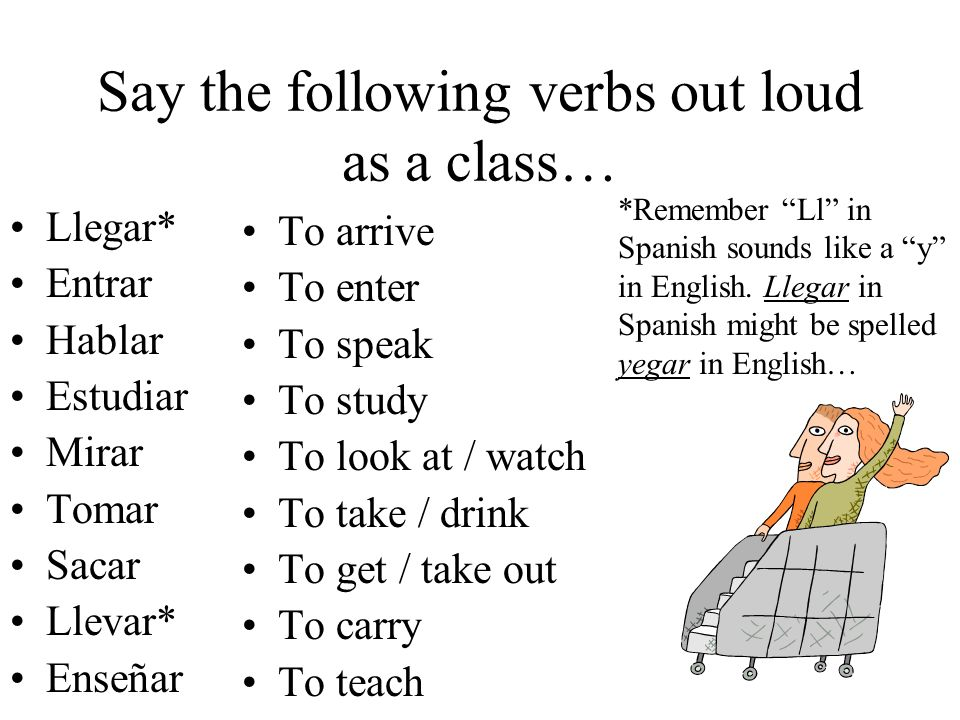 Say the following verbs out loud as a class… Llegar* Entrar Hablar Estudiar Mirar Tomar Sacar Llevar* Enseñar To arrive To enter To speak To study To look at / watch To take / drink To get / take out To carry To teach *Remember Ll in Spanish sounds like a y in English.