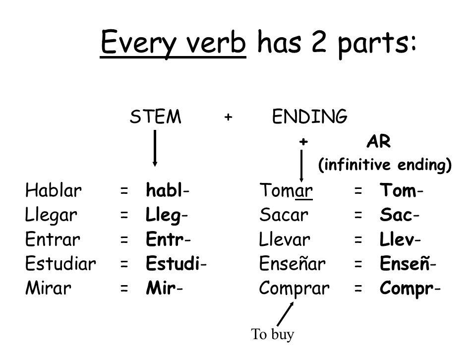 Say the following verbs out loud as a class… Llegar* Entrar Hablar Estudiar Mirar Tomar Sacar Llevar* Enseñar To arrive To enter To speak To study To