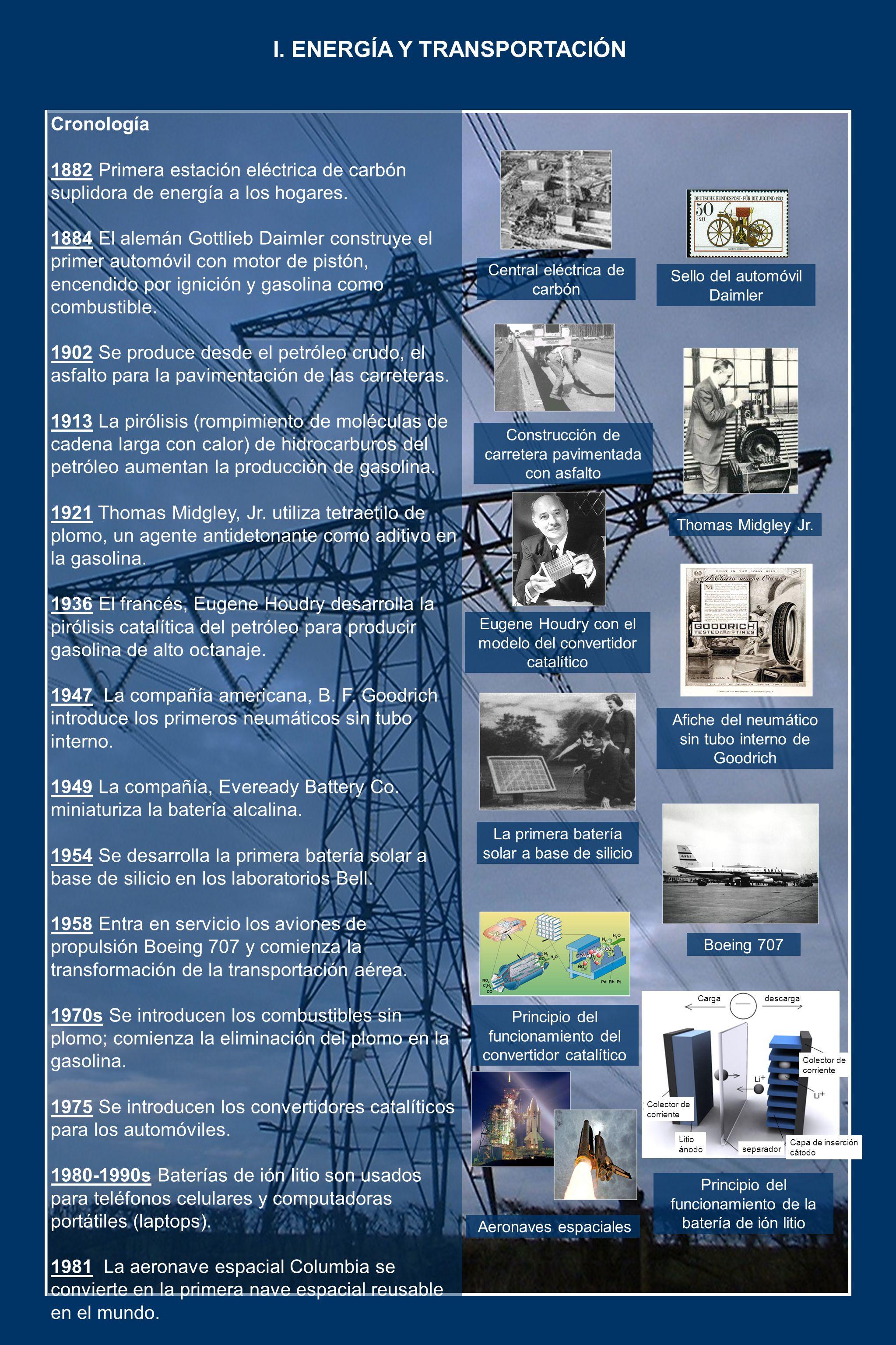 Cronología 1882 Primera estación eléctrica de carbón suplidora de energía a los hogares.