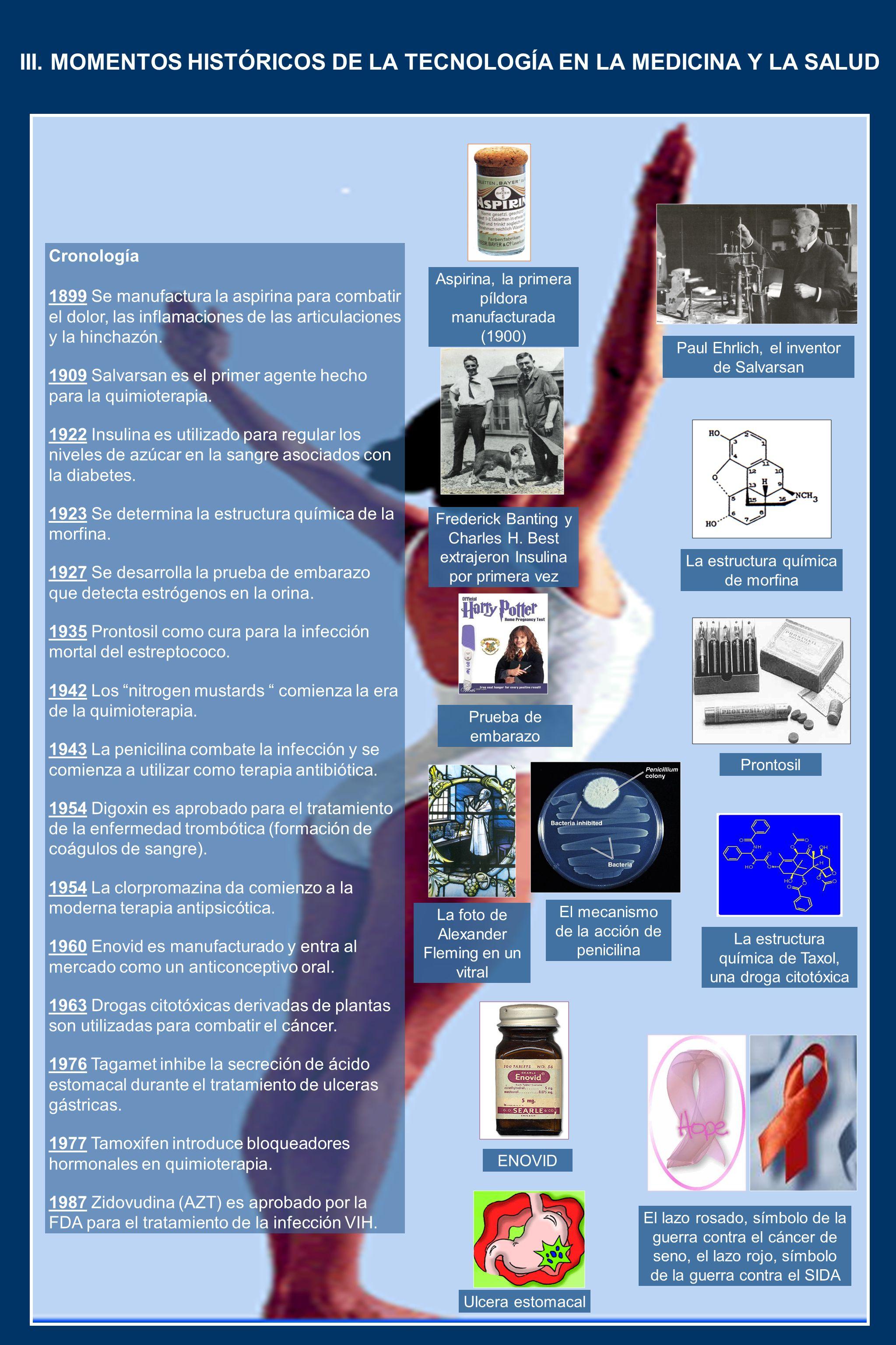 III. MOMENTOS HISTÓRICOS DE LA TECNOLOGÍA EN LA MEDICINA Y LA SALUD Cronología 1899 Se manufactura la aspirina para combatir el dolor, las inflamacion