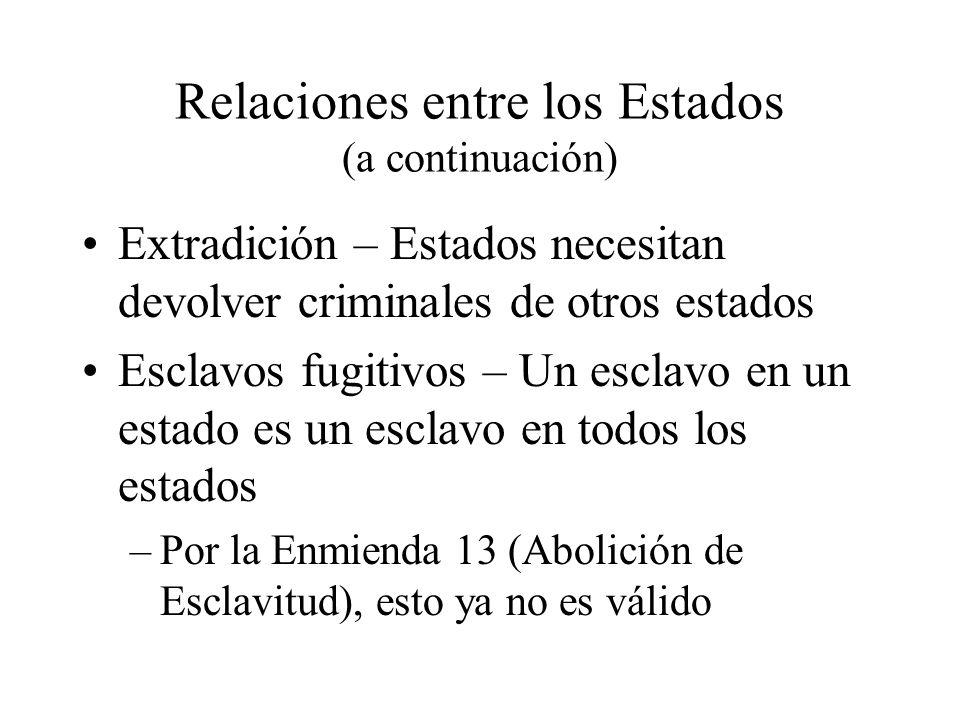 Relaciones entre los Estados (a continuación) Extradición – Estados necesitan devolver criminales de otros estados Esclavos fugitivos – Un esclavo en