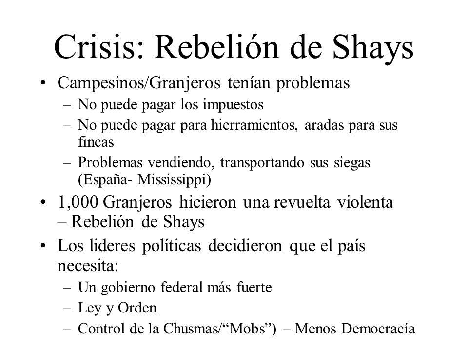Crisis: Rebelión de Shays Campesinos/Granjeros tenían problemas –No puede pagar los impuestos –No puede pagar para hierramientos, aradas para sus finc