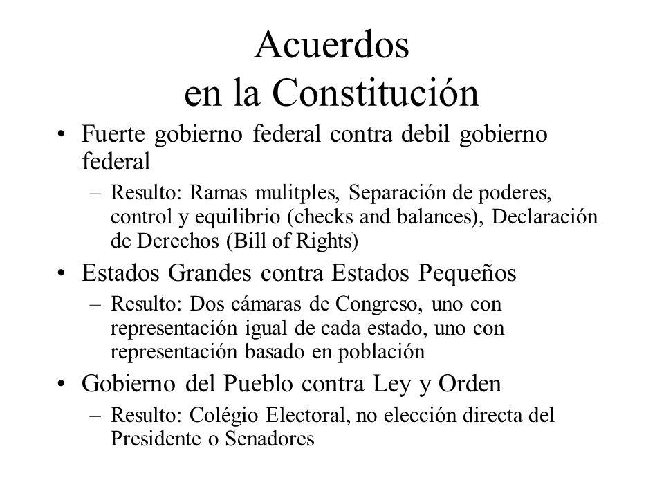 Acuerdos en la Constitución Fuerte gobierno federal contra debil gobierno federal –Resulto: Ramas mulitples, Separación de poderes, control y equilibr